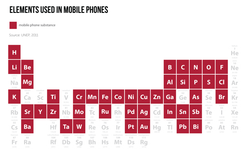periodic_table red-01