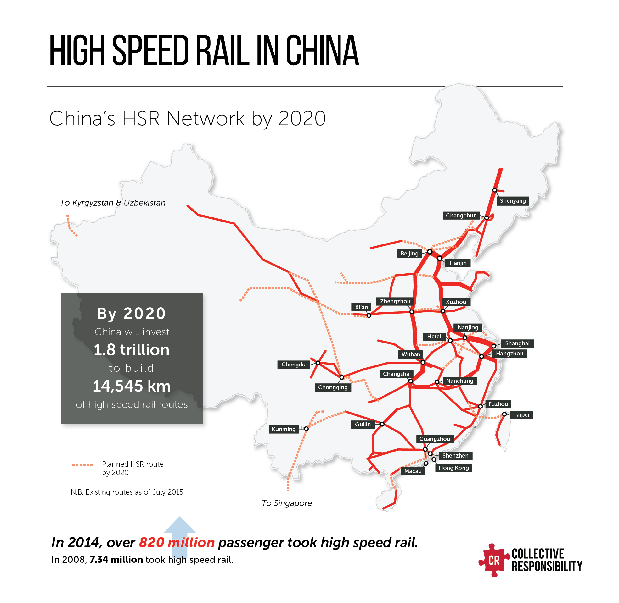 Urban Mobility in China: High Speed Rail - Collective ...