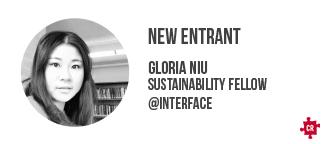 Gloria Niu - Sustainability Ambassador Archetypes - Collective Responsibility