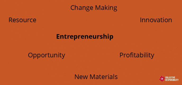 Resource Rebranding - Collective Responbility
