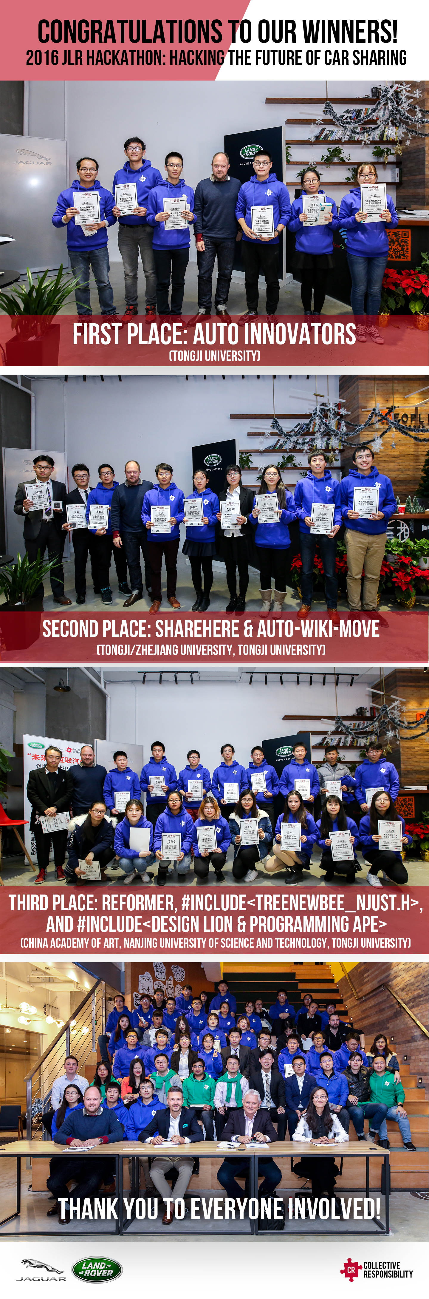 JLR Congratulations Banner Hackathon Car Sharing - Collective Responsibility