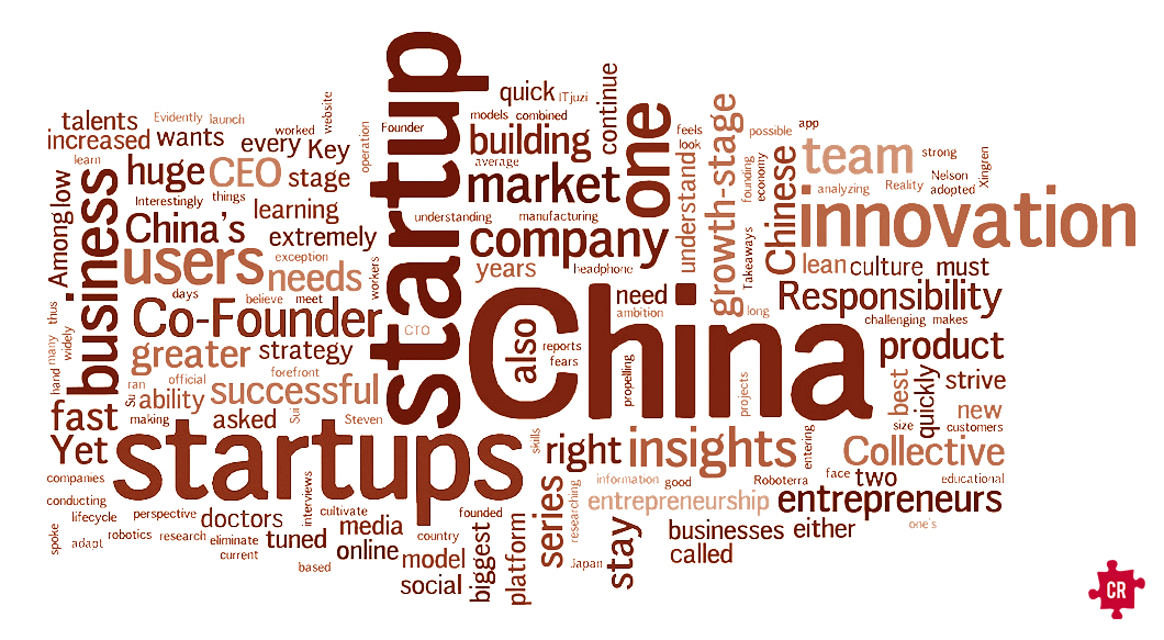 Startup Wordle - Collective Responsibility