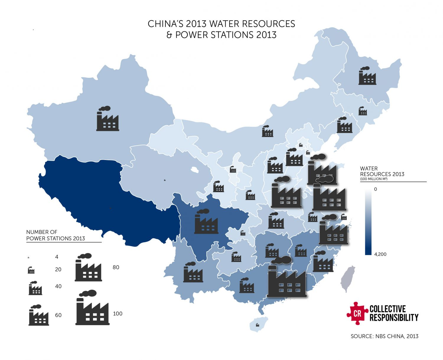 Food Water Energy Nexus In China Challenges And